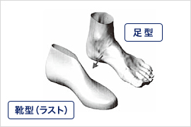 ラスト(靴型)とは